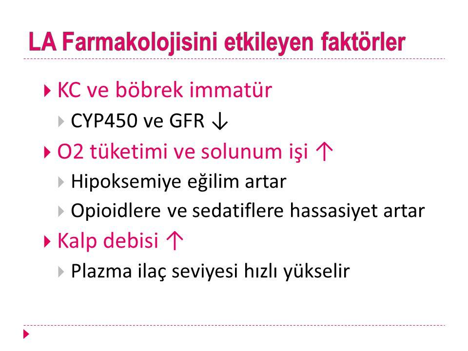  KC ve böbrek immatür  CYP450 ve GFR ↓  O2 tüketimi ve solunum işi ↑  Hipoksemiye eğilim artar  Opioidlere ve sedatiflere hassasiyet artar  Kalp