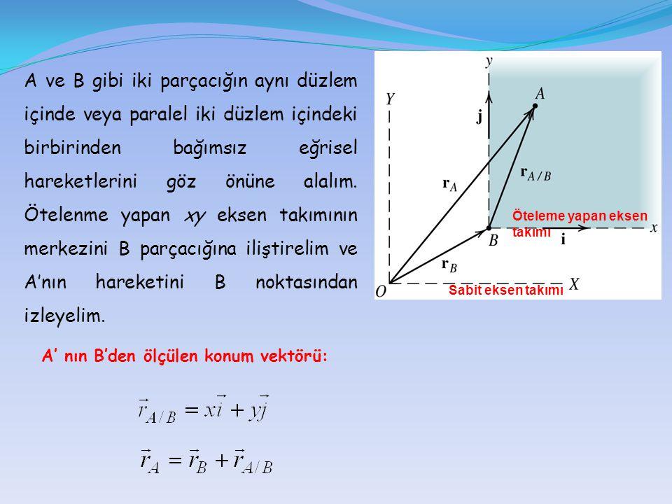 A ve B gibi iki parçacığın aynı düzlem içinde veya paralel iki düzlem içindeki birbirinden bağımsız eğrisel hareketlerini göz önüne alalım. Ötelenme y