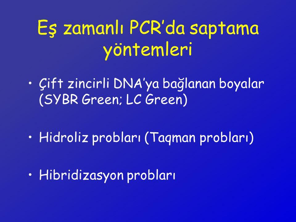 Eş zamanlı PCR'da saptama yöntemleri Çift zincirli DNA'ya bağlanan boyalar (SYBR Green; LC Green) Hidroliz probları (Taqman probları) Hibridizasyon pr