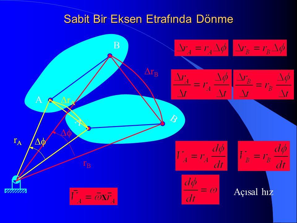 Sabit Bir Eksen Etrafında Dönme A rArA  A noktasının konum vektörü Yön Şiddeti