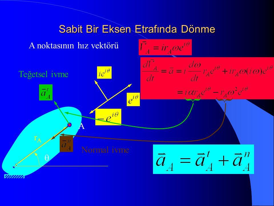 Genel Düzlemsel Hareket A B A B A B A B A B A B A B Konum 1 Konum 2