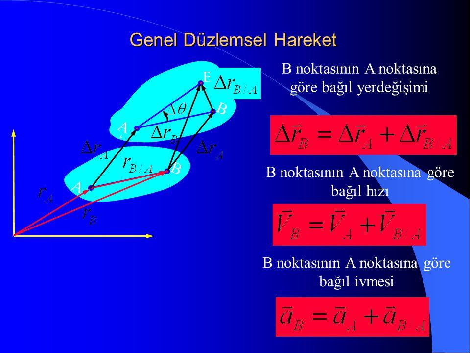 Genel Düzlemsel Hareket İki uzuv arasındaki bağıl hareket 2 3 x y A B rBrB B2B2 B3B3 