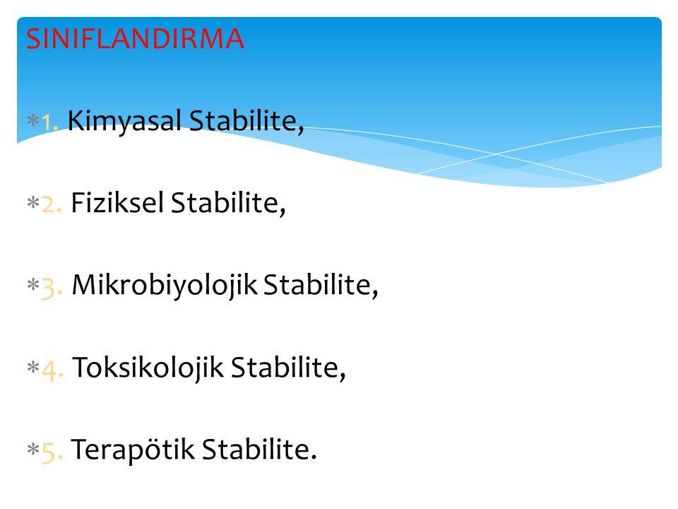  Etkin madde ve ürün stabilite test klavuzu:  Etkin Madde:  1.