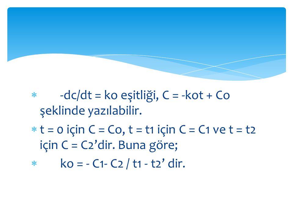  Yarı ömür veya yarılanma ömrü (t 1/2 ), maddenin başlangıç konsantrasyonunun yarıya kadar inmesi için geçen süredir.
