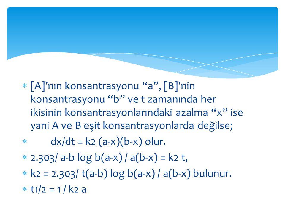 """ [A]'nın konsantrasyonu """"a"""", [B]'nin konsantrasyonu """"b"""" ve t zamanında her ikisinin konsantrasyonlarındaki azalma """"x"""" ise yani A ve B eşit konsantras"""
