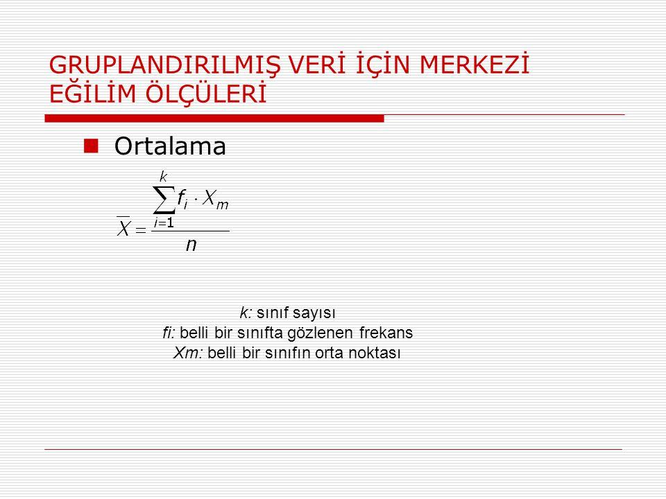 GRUPLANDIRILMIŞ VERİ İÇİN MERKEZİ EĞİLİM ÖLÇÜLERİ Medyan (Ortanca) x L : x'i içeren sınıfın alt limiti i: sınıf genişliği Cf L : x'i içeren sınıfın alt limitine kadarki kümülatif frekans f i : x'i içeren sınıfın frekansı