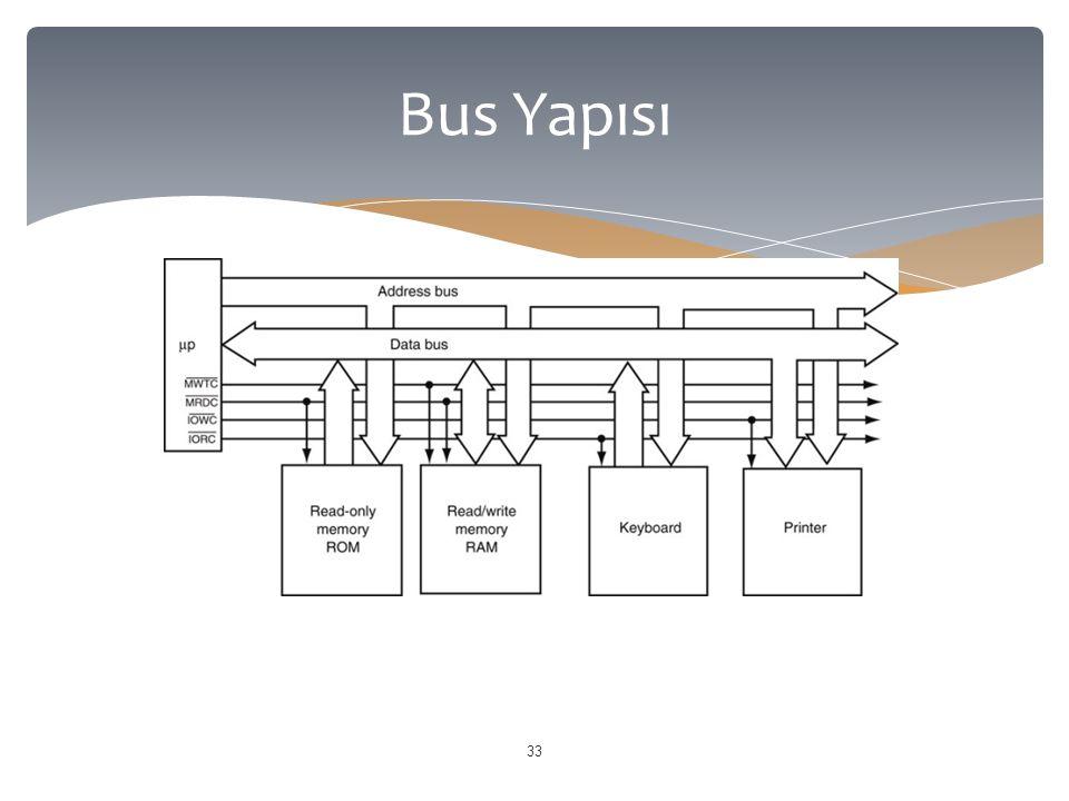 33 Bus Yapısı