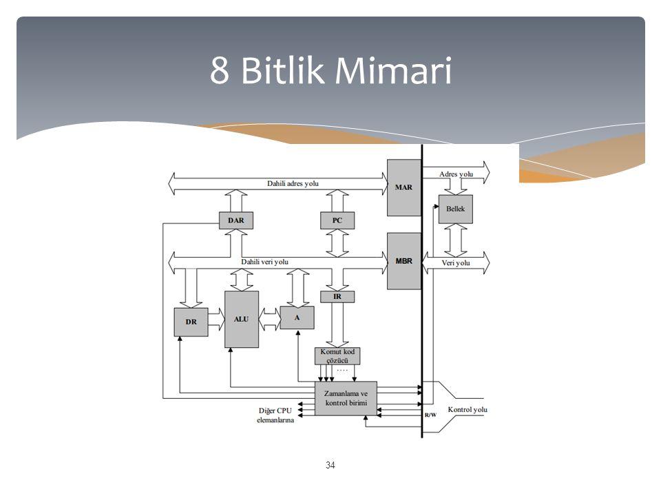 34 8 Bitlik Mimari