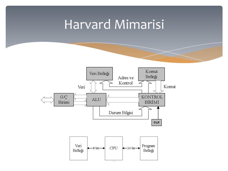 44 Harvard Mimarisi