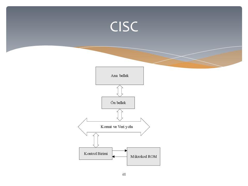 48 CISC