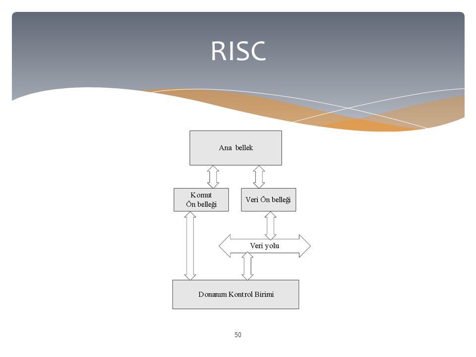 50 RISC