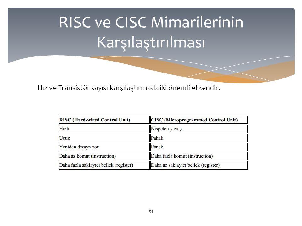 51 RISC ve CISC Mimarilerinin Karşılaştırılması Hız ve Transistör sayısı karşılaştırmada iki önemli etkendir.