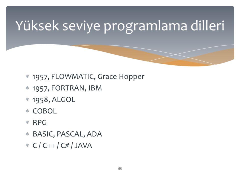  1957, FLOWMATIC, Grace Hopper  1957, FORTRAN, IBM  1958, ALGOL  COBOL  RPG  BASIC, PASCAL, ADA  C / C++ / C# / JAVA 55 Yüksek seviye programla