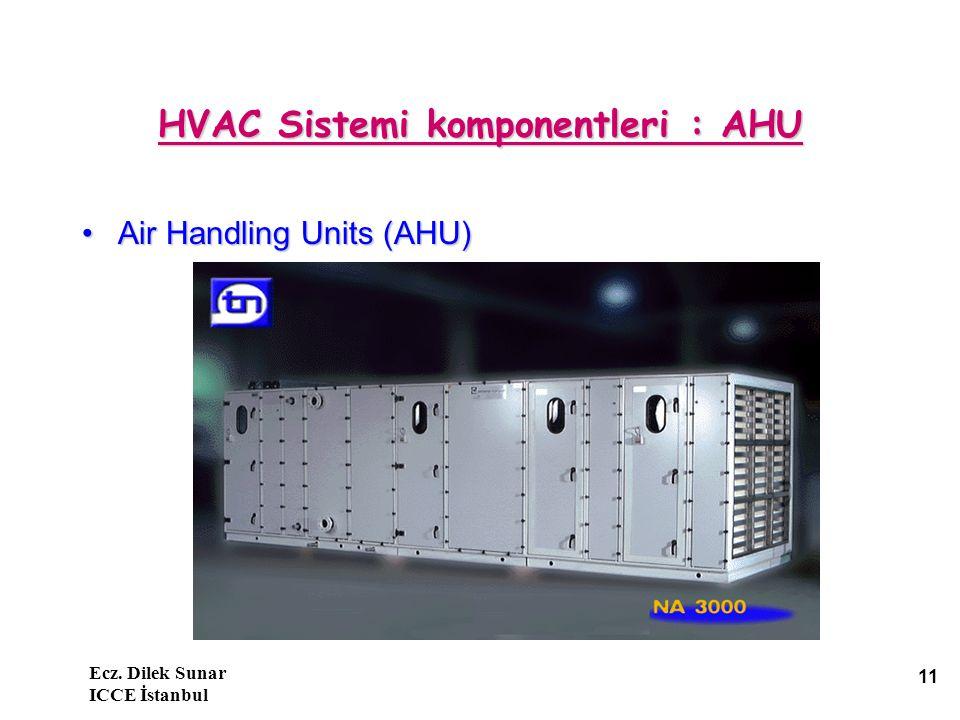 Ecz. Dilek Sunar ICCE İstanbul 11 HVAC Sistemi komponentleri : AHU Air Handling Units (AHU)Air Handling Units (AHU)