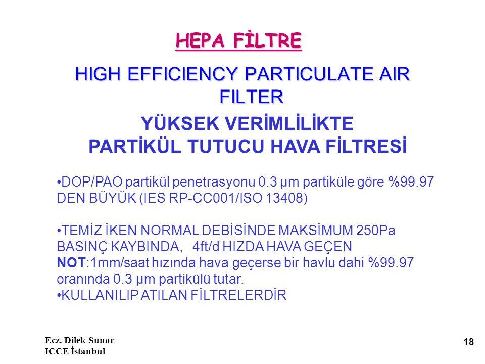 Ecz. Dilek Sunar ICCE İstanbul 18 HEPA FİLTRE HIGH EFFICIENCY PARTICULATE AIR FILTER YÜKSEK VERİMLİLİKTE PARTİKÜL TUTUCU HAVA FİLTRESİ DOP/PAO partikü