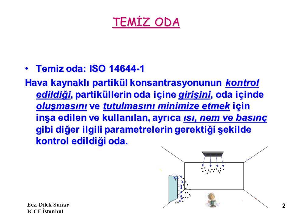ICCE İstanbul 2 TEMİZ ODA Temiz oda: ISO 14644-1Temiz oda: ISO 14644-1 Hava kaynaklı partikül konsantrasyonunun kontrol edildiği, partiküllerin oda içine girişini, oda içinde oluşmasını ve tutulmasını minimize etmek için inşa edilen ve kullanılan, ayrıca ısı, nem ve basınç gibi diğer ilgili parametrelerin gerektiği şekilde kontrol edildiği oda.