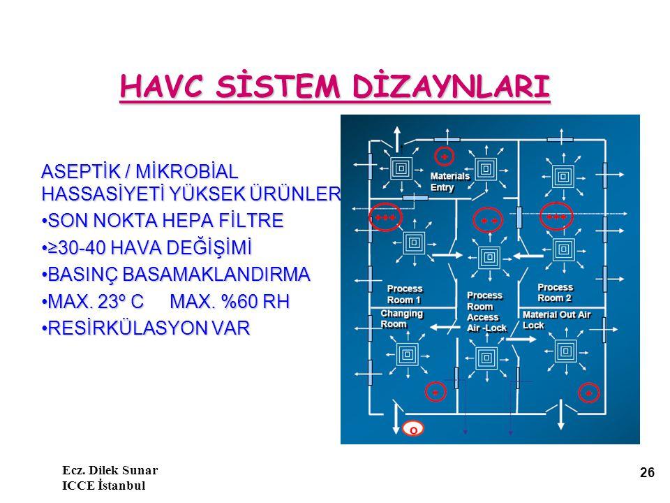 Ecz. Dilek Sunar ICCE İstanbul 26 HAVC SİSTEM DİZAYNLARI ASEPTİK / MİKROBİAL HASSASİYETİ YÜKSEK ÜRÜNLER: SON NOKTA HEPA FİLTRESON NOKTA HEPA FİLTRE ≥3