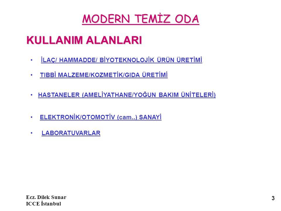 Ecz. Dilek Sunar ICCE İstanbul 3 MODERN TEMİZ ODA İLAÇ/ HAMMADDE/ BİYOTEKNOLOJİK ÜRÜN ÜRETİMİ KULLANIM ALANLARI TIBBİ MALZEME/KOZMETİK/GIDA ÜRETİMİ HA