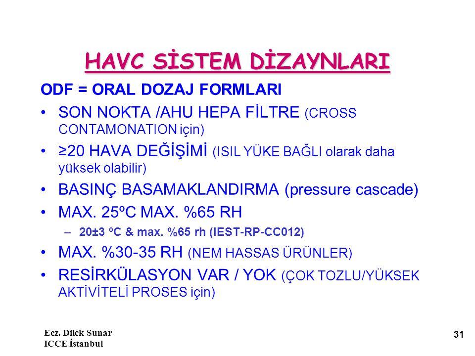 Ecz. Dilek Sunar ICCE İstanbul 31 HAVC SİSTEM DİZAYNLARI ODF = ORAL DOZAJ FORMLARI SON NOKTA /AHU HEPA FİLTRE (CROSS CONTAMONATION için) ≥20 HAVA DEĞİ