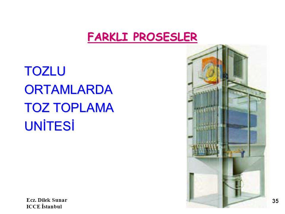 Ecz. Dilek Sunar ICCE İstanbul 35 FARKLI PROSESLER TOZLUORTAMLARDA TOZ TOPLAMA UNİTESİ