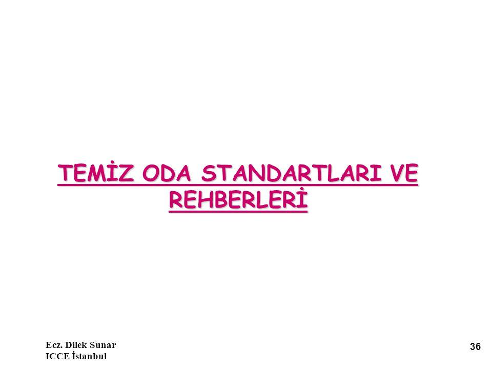 Ecz. Dilek Sunar ICCE İstanbul 36 TEMİZ ODA STANDARTLARI VE REHBERLERİ