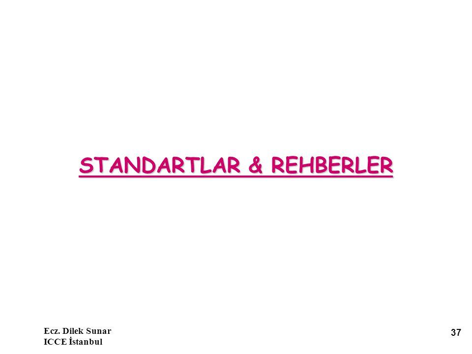 Ecz. Dilek Sunar ICCE İstanbul 37 STANDARTLAR & REHBERLER