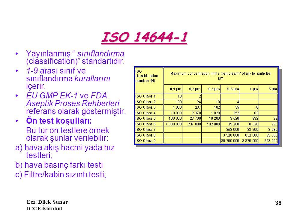 """Ecz. Dilek Sunar ICCE İstanbul 38 ISO 14644-1 Yayınlanmış """" sınıflandırma (classification)"""" standartıdır. 1-9 arası sınıf ve sınıflandırma kurallarını"""