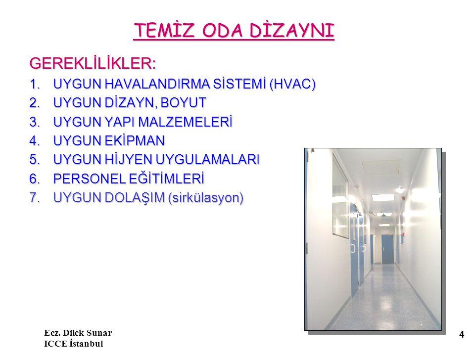 Ecz. Dilek Sunar ICCE İstanbul 4 TEMİZ ODA DİZAYNI GEREKLİLİKLER: 1.UYGUN HAVALANDIRMA SİSTEMİ (HVAC) 2.UYGUN DİZAYN, BOYUT 3.UYGUN YAPI MALZEMELERİ 4