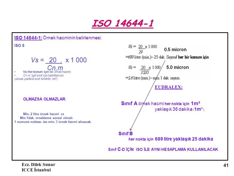 Ecz. Dilek Sunar ICCE İstanbul 41 ISO 14644-1 ISO 14644-1: Örnek hacminin belirlenmesi: ISO 5 Vs:Her konum için tek örnek hacmi Cn,m: lgili sınıf için