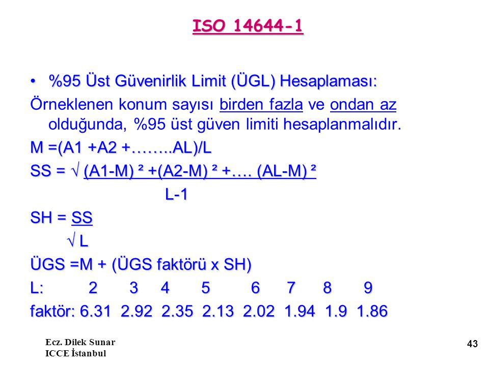 Ecz. Dilek Sunar ICCE İstanbul 43 ISO 14644-1 %95 Üst Güvenirlik Limit (ÜGL) Hesaplaması:%95 Üst Güvenirlik Limit (ÜGL) Hesaplaması: Örneklenen konum