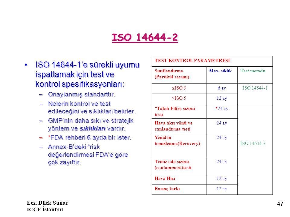 Ecz. Dilek Sunar ICCE İstanbul 47 ISO 14644-2 ISO 14644-1'e sürekli uyumu ispatlamak için test ve kontrol spesifikasyonları:ISO 14644-1'e sürekli uyum