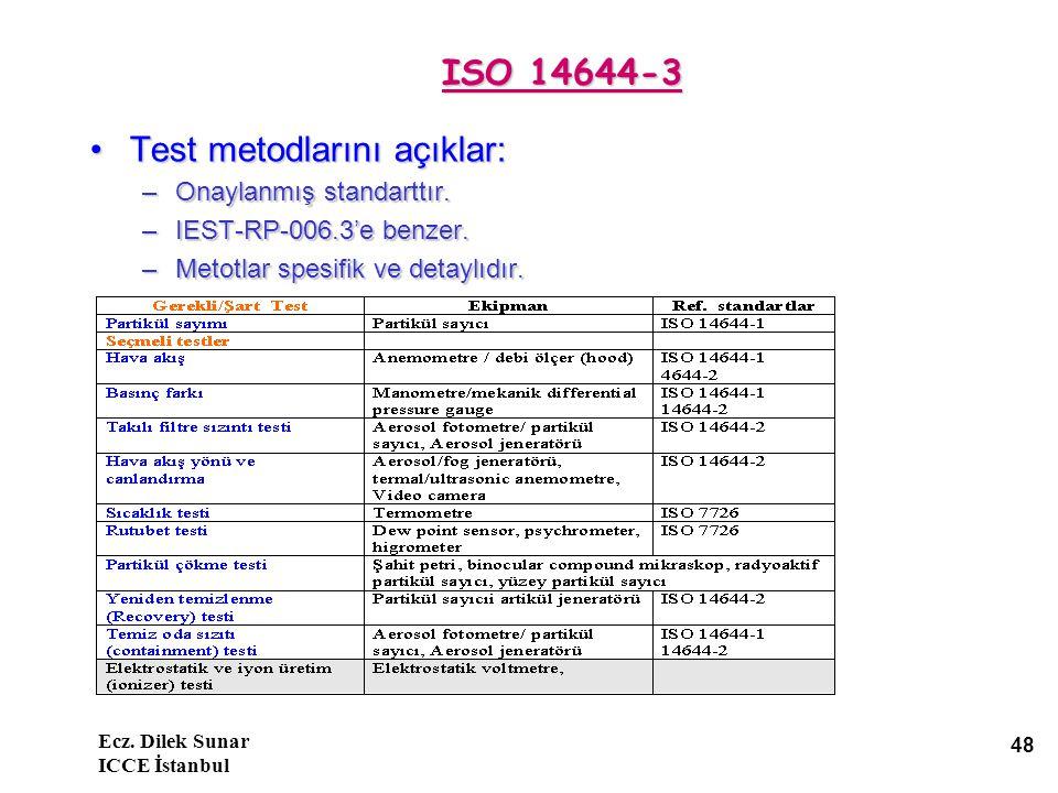 Ecz. Dilek Sunar ICCE İstanbul 48 ISO 14644-3 Test metodlarını açıklar:Test metodlarını açıklar: –Onaylanmış standarttır. –IEST-RP-006.3'e benzer. –Me
