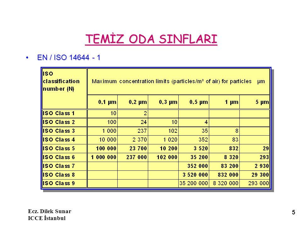 Ecz. Dilek Sunar ICCE İstanbul 16 Filtre seçimi ( Filtre seçimi ( BS EN 1822-1 2009)