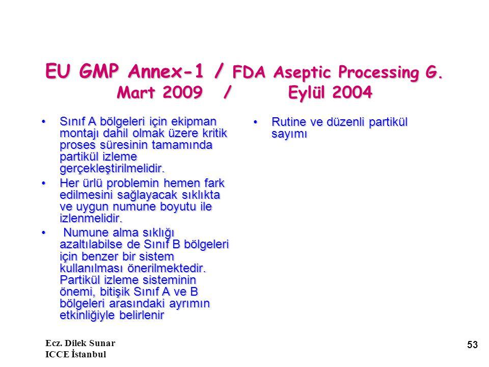 Ecz.Dilek Sunar ICCE İstanbul 53 EU GMP Annex-1 / FDA Aseptic Processing G.