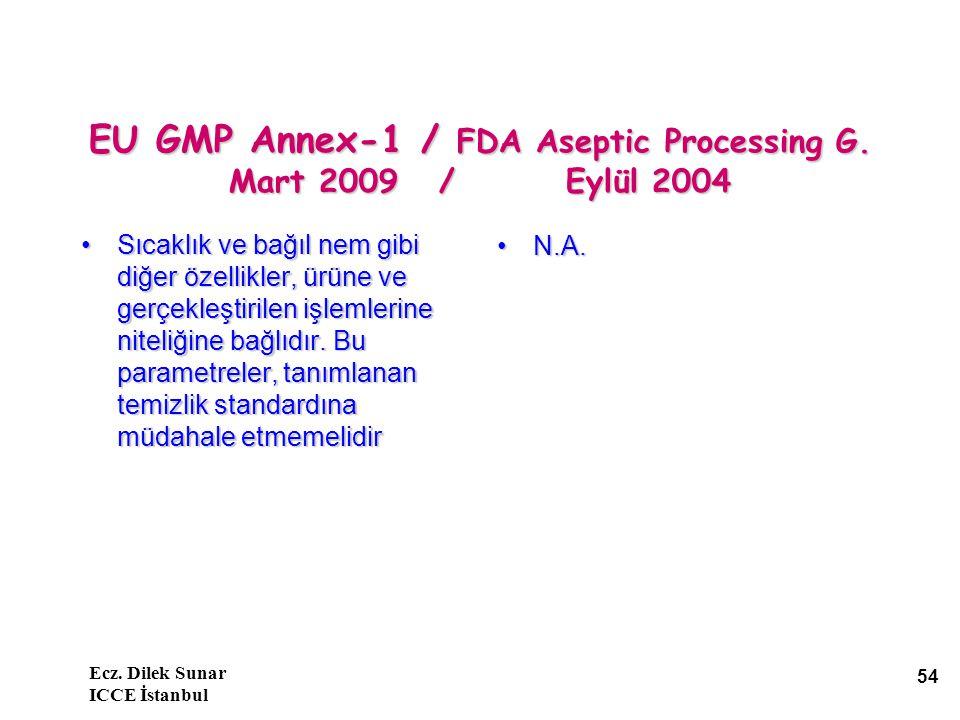 Ecz.Dilek Sunar ICCE İstanbul 54 EU GMP Annex-1 / FDA Aseptic Processing G.