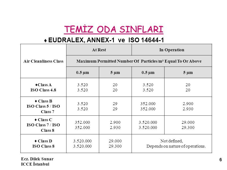 Ecz. Dilek Sunar ICCE İstanbul 17 H 13-H14 Hepa filtreler