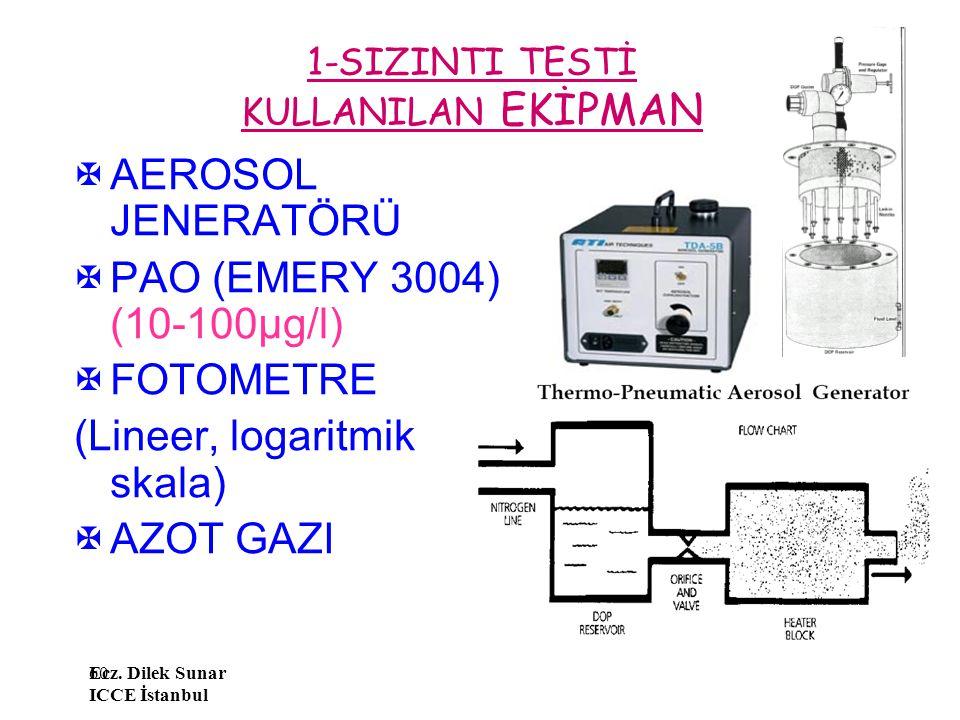60 1-SIZINTI TESTİ KULLANILAN EKİPMAN X XAEROSOL JENERATÖRÜ X XPAO (EMERY 3004) (10-100µg/l) X XFOTOMETRE (Lineer, logaritmik skala) X XAZOT GAZI Ecz.