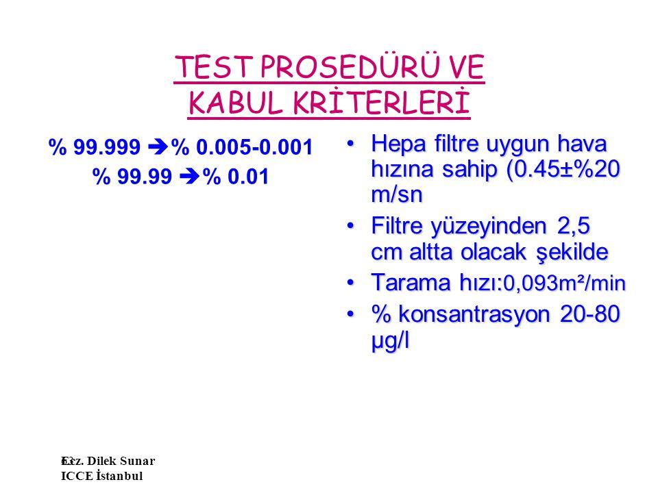63 TEST PROSEDÜRÜ VE KABUL KRİTERLERİ % 99.999  % 0.005-0.001 % 99.99  % 0.01 Hepa filtre uygun hava hızına sahip (0.45±%20 m/sn Filtre yüzeyinden 2,5 cm altta olacak şekilde Tarama hızı: 0,093m²/min % konsantrasyon 20-80 µg/l Ecz.