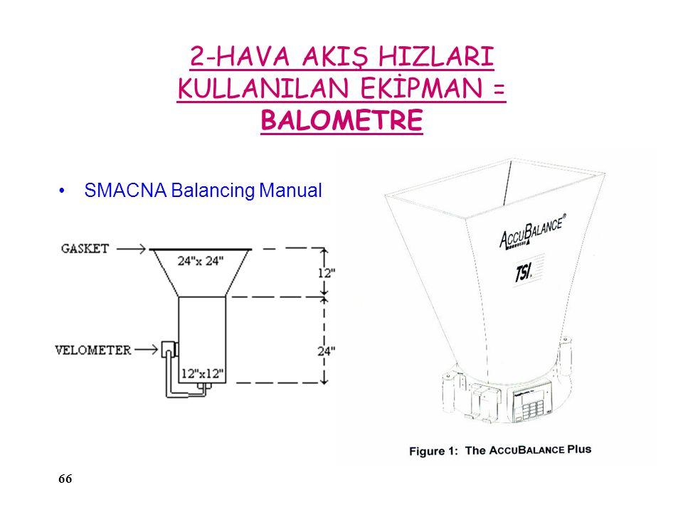 66 2-HAVA AKIŞ HIZLARI KULLANILAN EKİPMAN = BALOMETRE SMACNA Balancing Manual