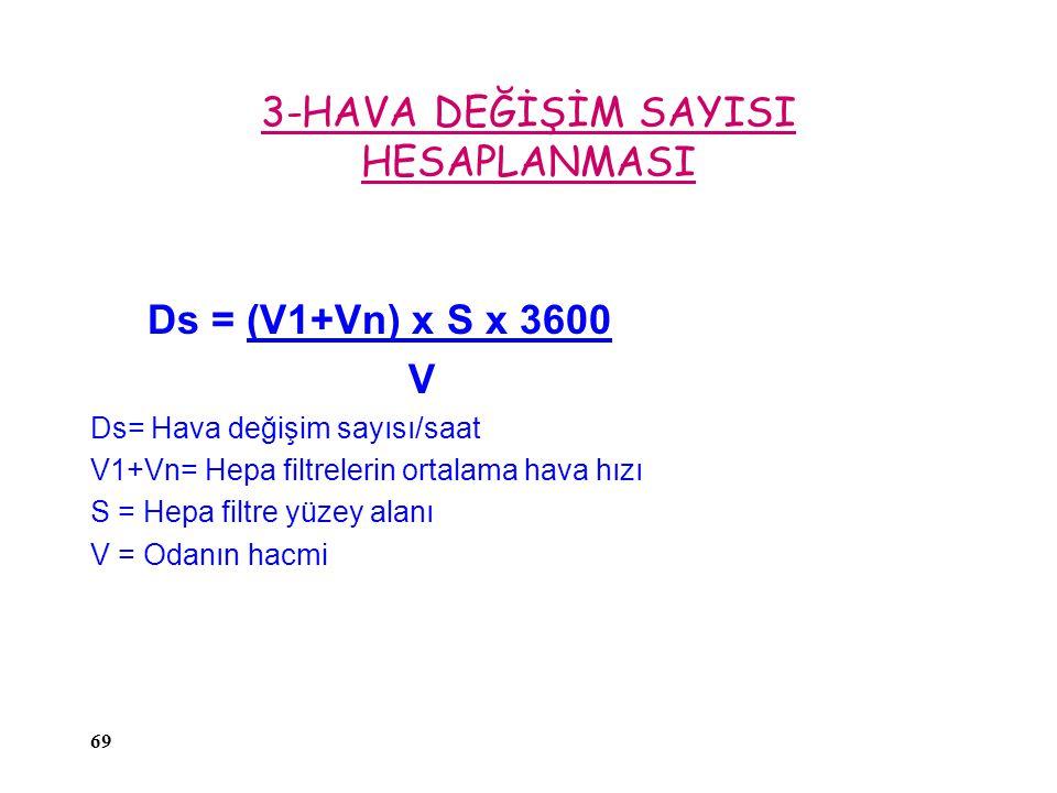 69 3-HAVA DEĞİŞİM SAYISI HESAPLANMASI Ds = (V1+Vn) x S x 3600 V Ds= Hava değişim sayısı/saat V1+Vn= Hepa filtrelerin ortalama hava hızı S = Hepa filtre yüzey alanı V = Odanın hacmi