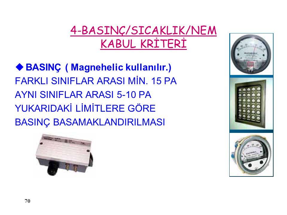 70 4-BASINÇ/SICAKLIK/NEM KABUL KRİTERİ u uBASINÇ ( Magnehelic kullanılır.) FARKLI SINIFLAR ARASI MİN.