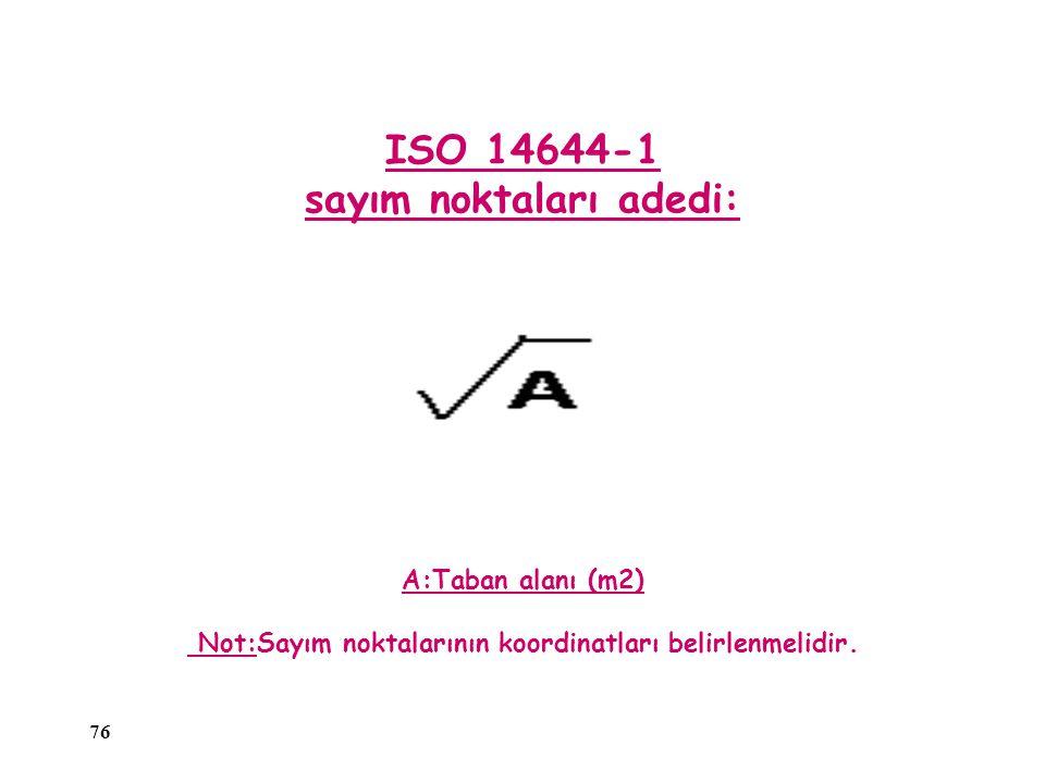 76 ISO 14644-1 sayım noktaları adedi: A:Taban alanı (m2) Not:Sayım noktalarının koordinatları belirlenmelidir.