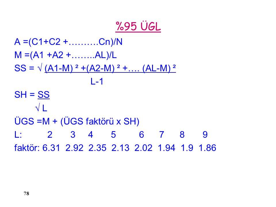 78 %95 ÜGL A =(C1+C2 +……….Cn)/N M =(A1 +A2 +……..AL)/L SS =  (A1-M) ² +(A2-M) ² +….