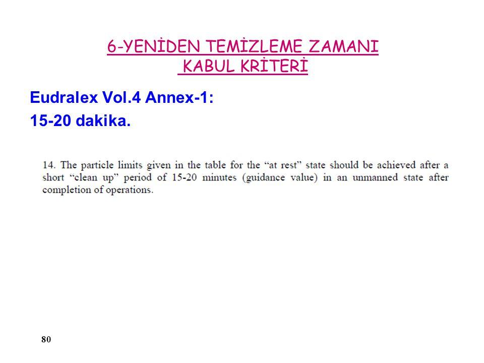 80 6-YENİDEN TEMİZLEME ZAMANI KABUL KRİTERİ Eudralex Vol.4 Annex-1: 15-20 dakika.