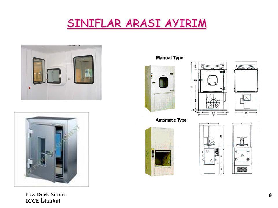 Ecz.Dilek Sunar ICCE İstanbul 50 IEST RP-CC........