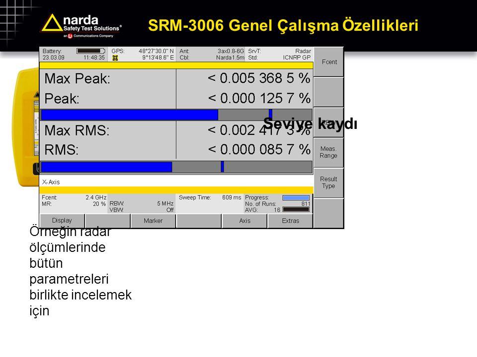 SRM-3006 Genel Çalışma Özellikleri Seviye kaydı Örneğin radar ölçümlerinde bütün parametreleri birlikte incelemek için