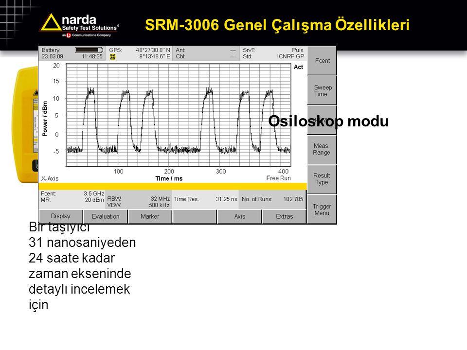 SRM-3006 Genel Çalışma Özellikleri Osiloskop modu Bir taşıyıcı 31 nanosaniyeden 24 saate kadar zaman ekseninde detaylı incelemek için