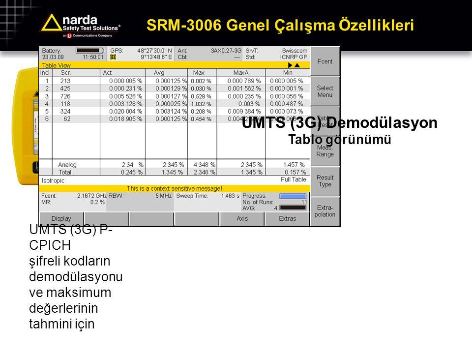 SRM-3006 Genel Çalışma Özellikleri UMTS (3G) Demodülasyon Tablo görünümü UMTS (3G) P- CPICH şifreli kodların demodülasyonu ve maksimum değerlerinin ta