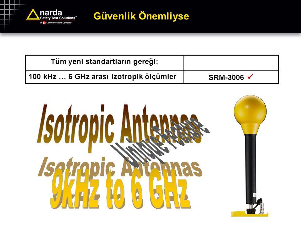 Güvenlik Önemliyse Tüm yeni standartların gereği: 100 kHz … 6 GHz arası izotropik ölçümler SRM-3006