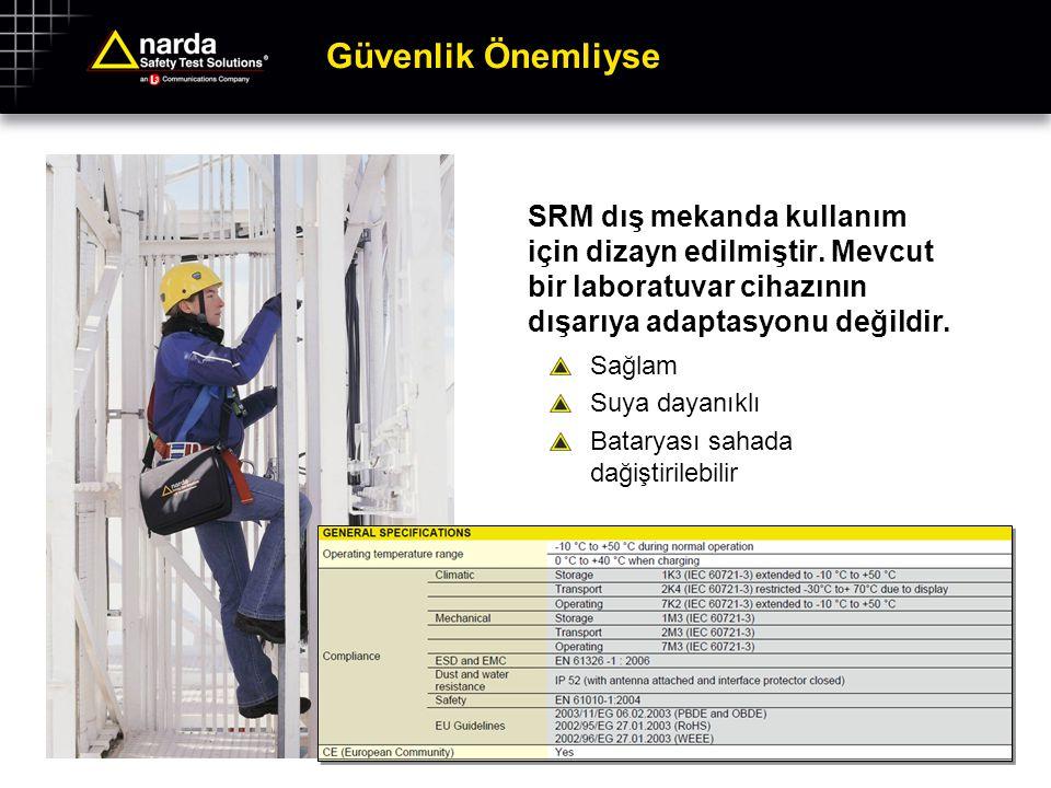 Güvenlik Önemliyse SRM dış mekanda kullanım için dizayn edilmiştir. Mevcut bir laboratuvar cihazının dışarıya adaptasyonu değildir. Sağlam Suya dayanı